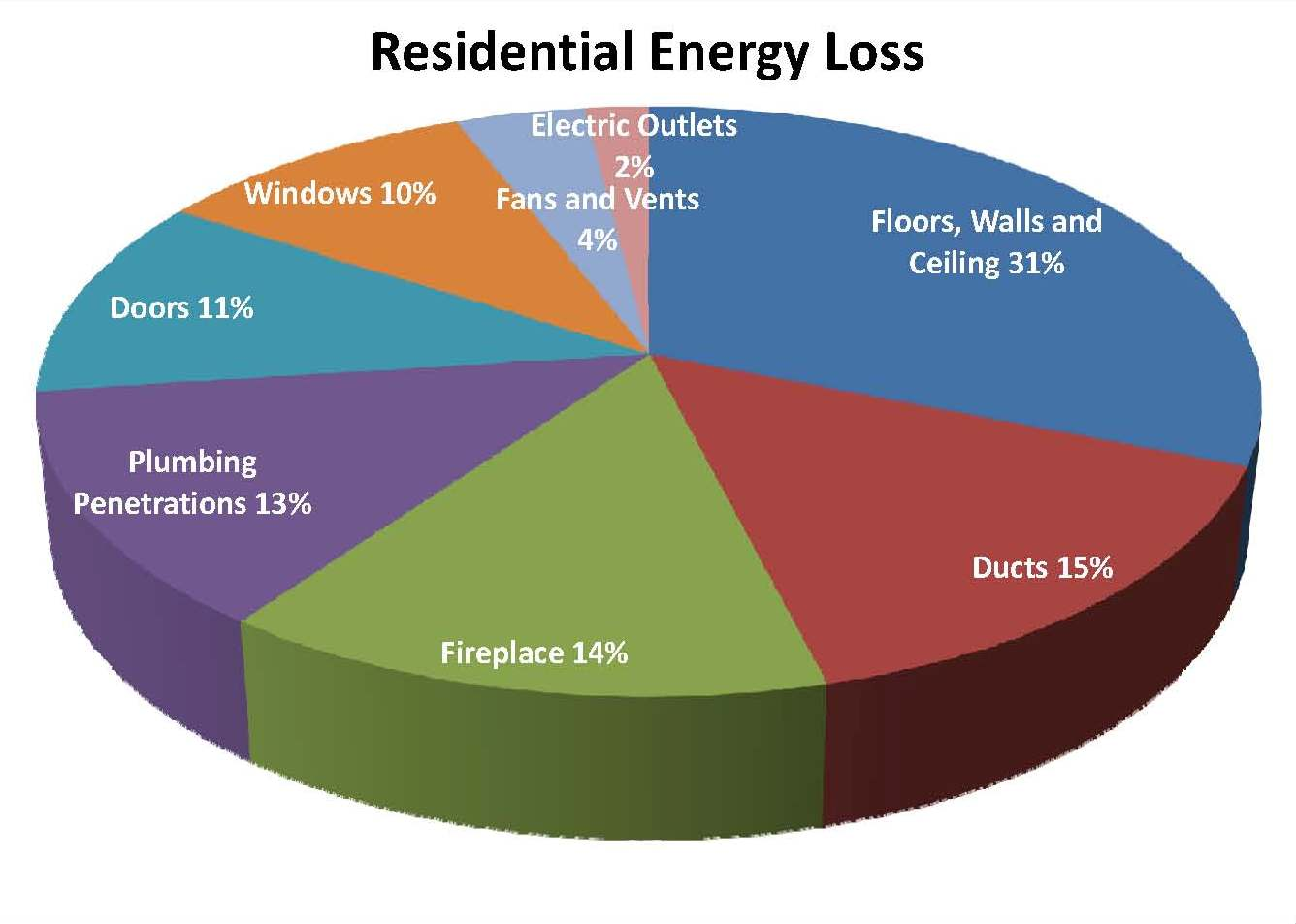 Most Efficient Heat Source For Home Home Design